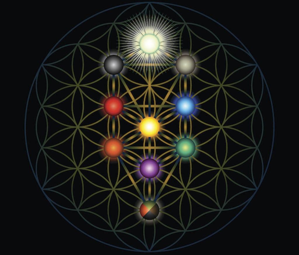 Posvátná geometrie akabala